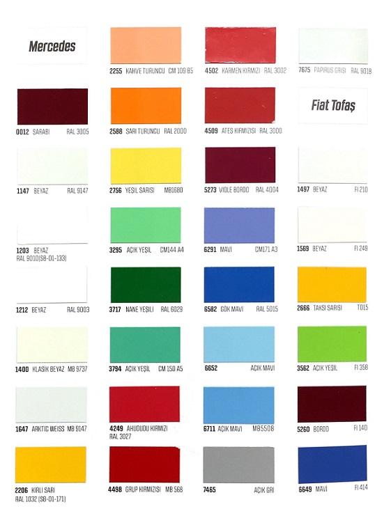 Pac Paint Colour Chart